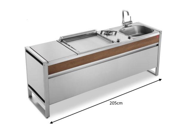 Tables OASI C - 205